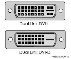 video_display_DVI1